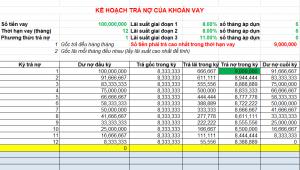 bảng tính lịch trả nợ