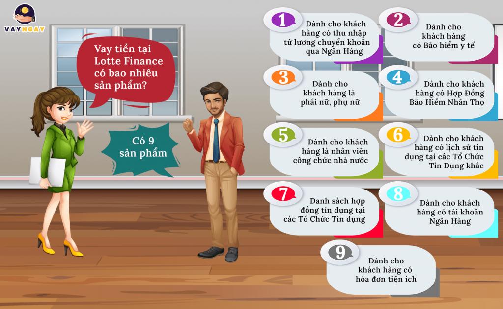 Vay tiền tại Lotte Finance hỗ trợ bao nhiêu sản phẩm?